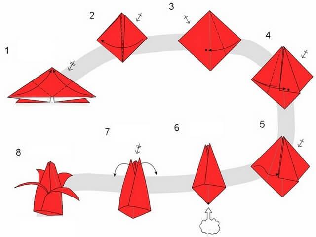 Схема изготовлению тюльпана