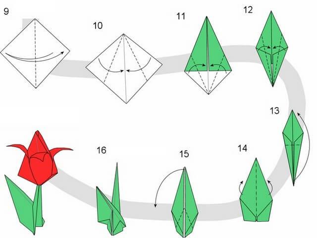 Схема изготовления бумажного тюльпана