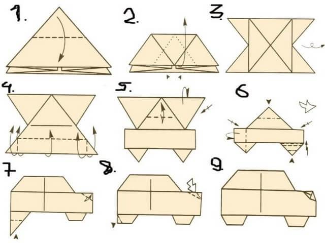 Пошаговая инструкция по оригами машинка