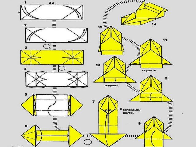 Изготовление гоночной машинки