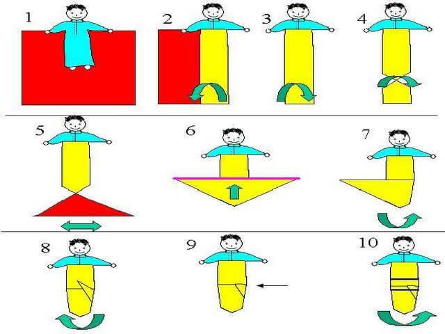 Схема пеленания