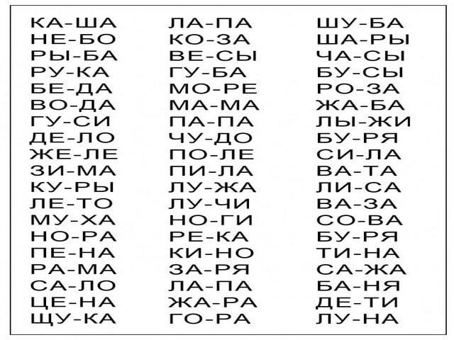 Список слов для чтения