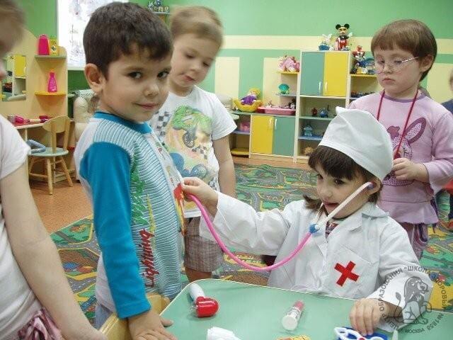 Сюжетно-ролевая игра детей дошкольного возраста формы обучения ролевая игра, семинар