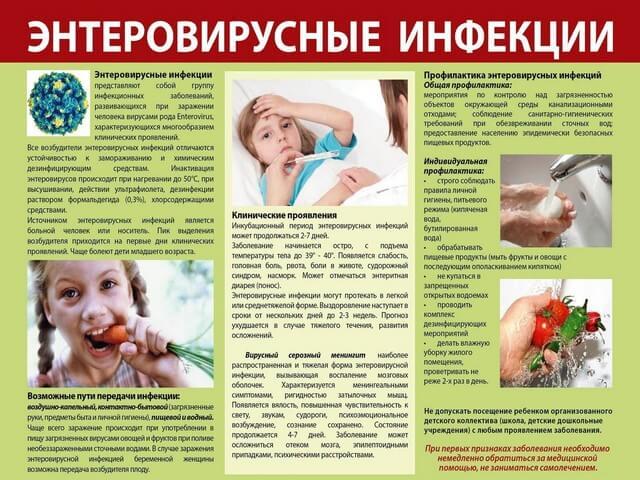Особенности инфекции