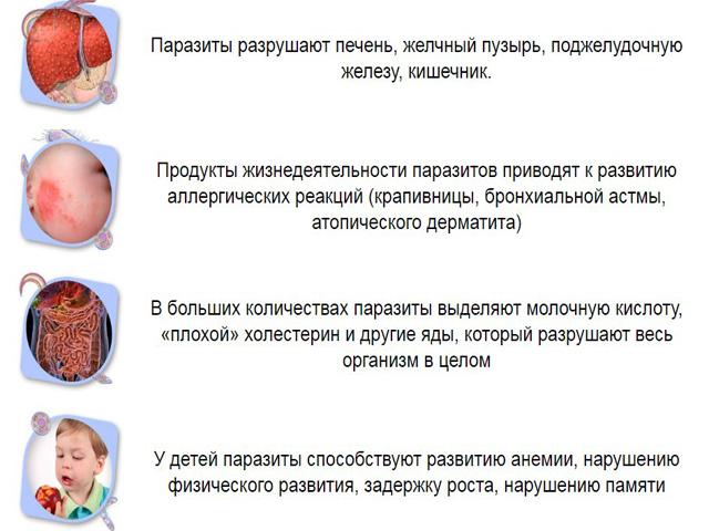 Симптомы паразитов у детей в 3 года