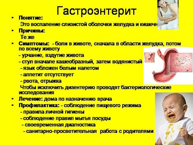 Гастроэнтерит у детей — симптомы и лечение